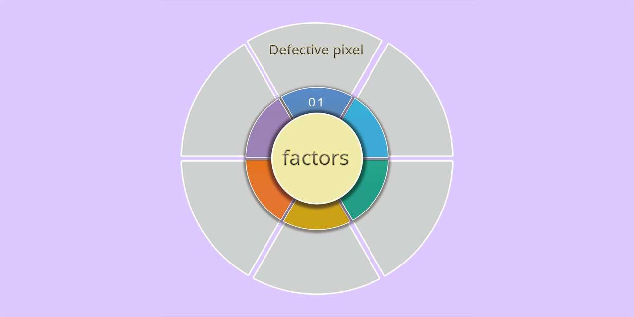 1. Defective pixel